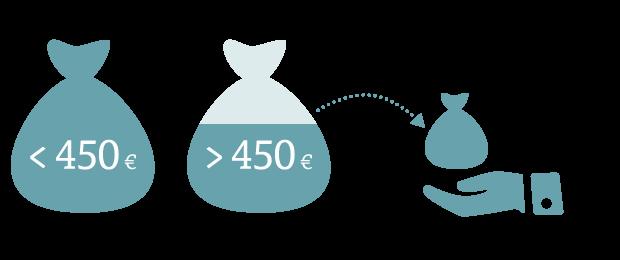 wieviel dazu verdienen bei rente mit 63 greenfields für bitcoin-händler geld verdienen schnell nach hause arbeiten
